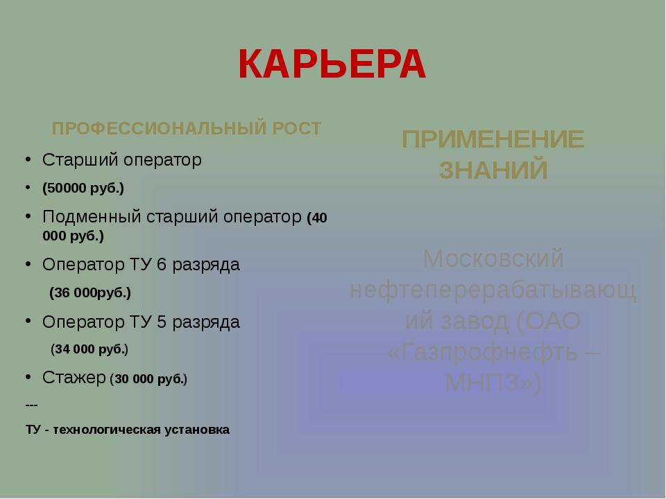 КАРЬЕРА ПРОФЕССИОНАЛЬНЫЙ РОСТ Старший оператор (50000 руб.) Подменный старший...