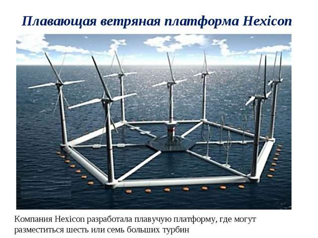 Плавающая ветряная платформа Hexicon Компания Hexicon разработала плавучую пл...