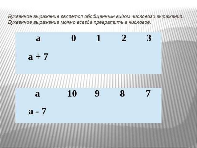 Буквенное выражение является обобщенным видом числового выражения. Буквенное...