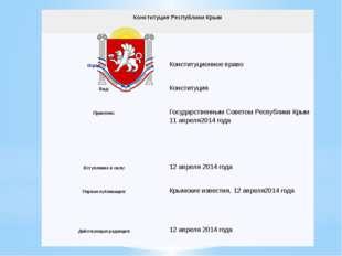 Конституция Республики Крым Отрасль права: Конституционное право Вид: Консти