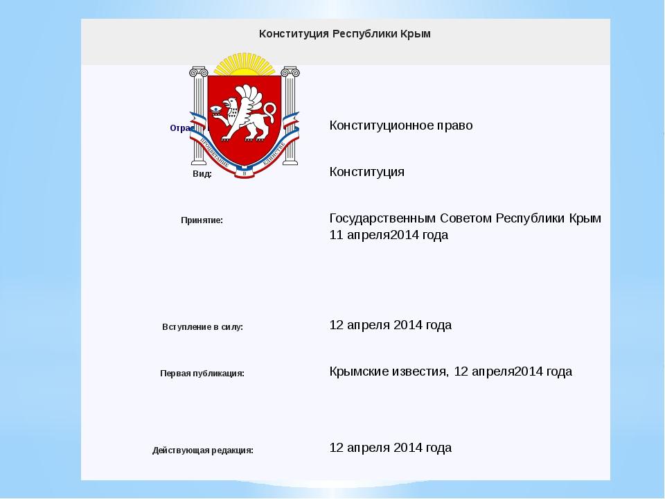 Конституция Республики Крым Отрасль права: Конституционное право Вид: Консти...