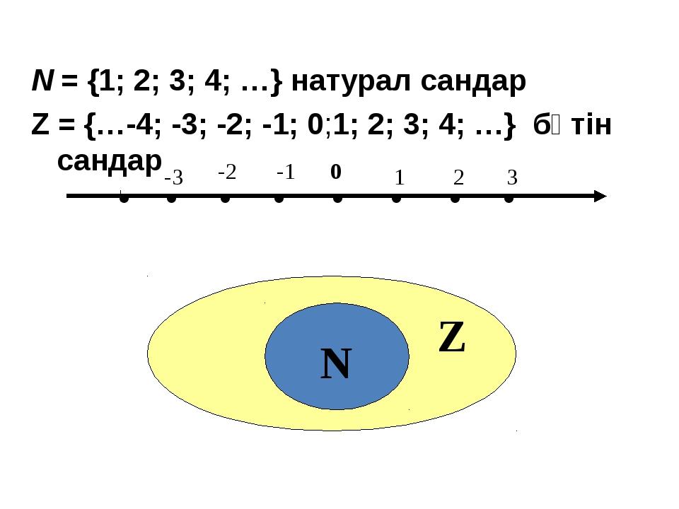N = {1; 2; 3; 4; …} натурал сандар Z = {…-4; -3; -2; -1; 0;1; 2; 3; 4; …} бүт...