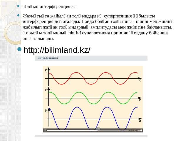Толқын интерференциясы Жазықтықта жайылған толқындардың суперпозиция құбылысы...
