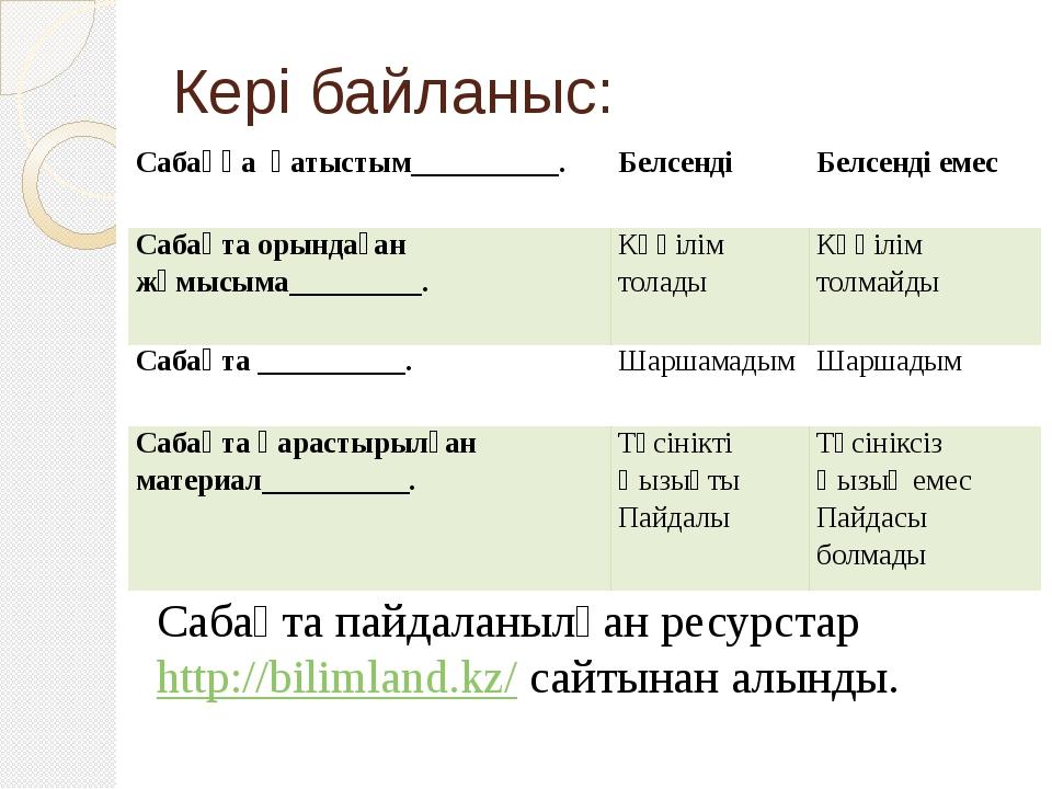 Кері байланыс: Сабақта пайдаланылған ресурстар http://bilimland.kz/ сайтынан...