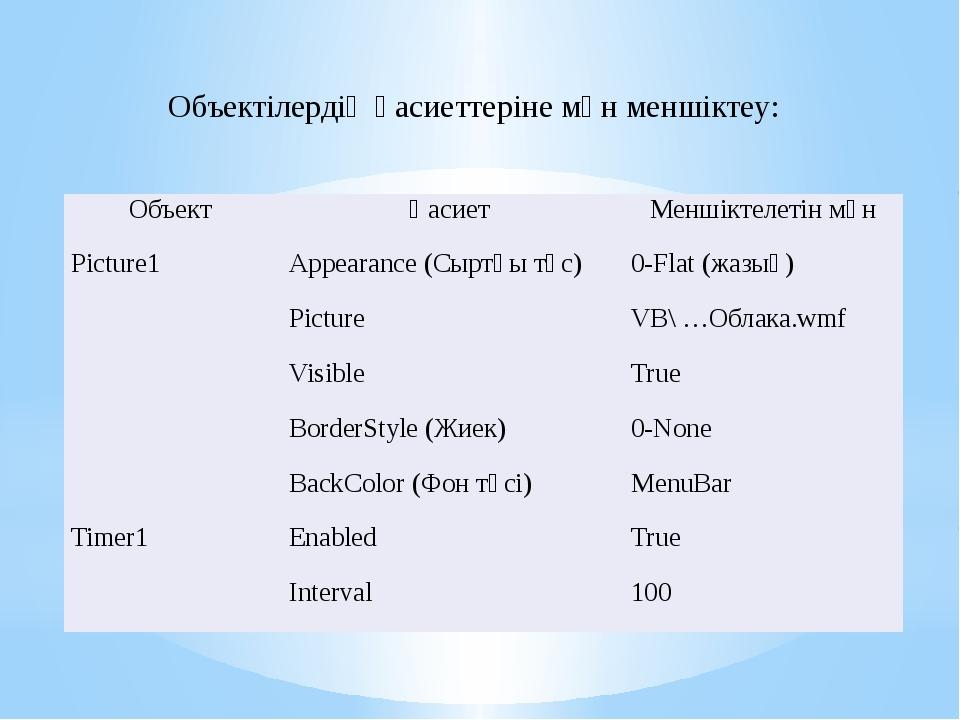 Код терезесінде процедуралар құру: Private Sub Picture1_Click() Picture1.Visi...