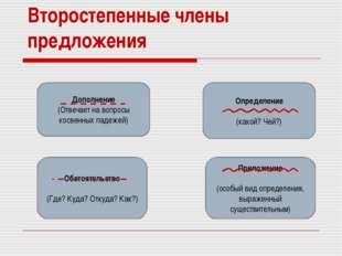 Второстепенные члены предложения Дополнение (Отвечает на вопросы косвенных па