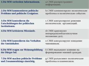 1.Die MMverbreitenInformationen. a.СМИраспространяют информацию. 2.Die MMkomm