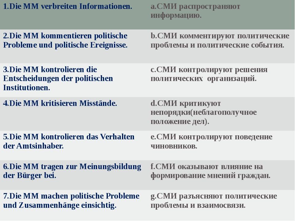 1.Die MMverbreitenInformationen. a.СМИраспространяют информацию. 2.Die MMkomm...