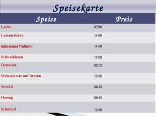 Speisekarte Speise Preis Lachs 07.99 Lammrücken 14.80 GebratenerTruthahn 14.9