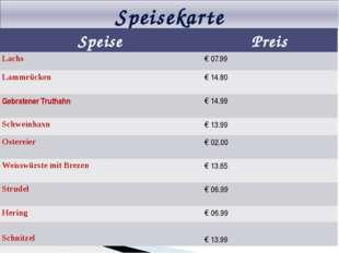 Speisekarte Speise Preis Lachs €07.99 Lammrücken €14.80 GebratenerTruthahn €1
