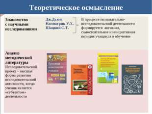 Теоретическое осмысление Знакомство с научными исследованиями Дж.Дьюи Килпат