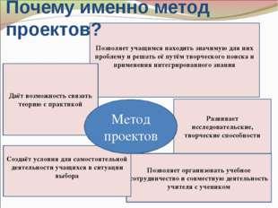 Позволяет организовать учебное сотрудничество и совместную деятельность учите