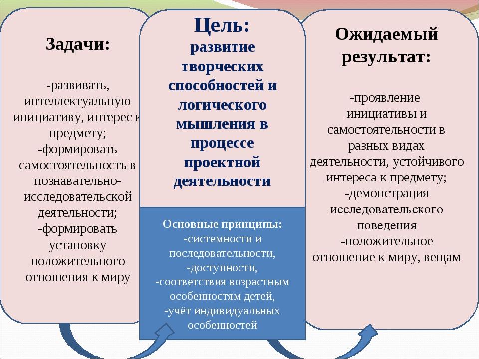Задачи: -развивать, интеллектуальную инициативу, интерес к предмету; -формиро...