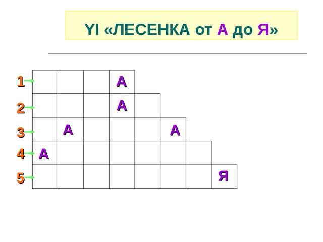 YI «ЛЕСЕНКА от А до Я» А А А А А А А Я А 1 2 3 5 4