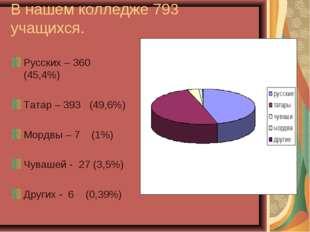 В нашем колледже 793 учащихся. Русских – 360 (45,4%) Татар – 393 (49,6%) Морд