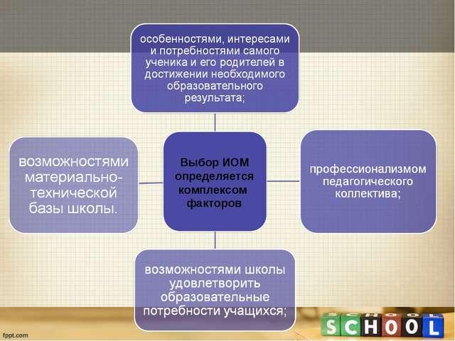 Выбор ИОМ определяется комплексом факторов
