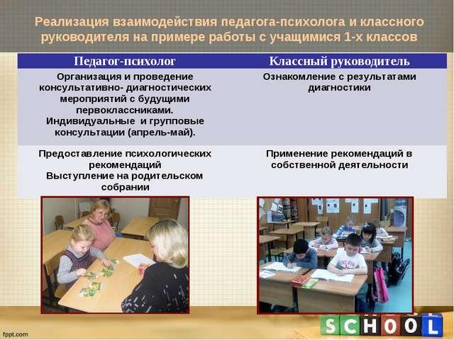 Реализация взаимодействия педагога-психолога и классного руководителя на прим...