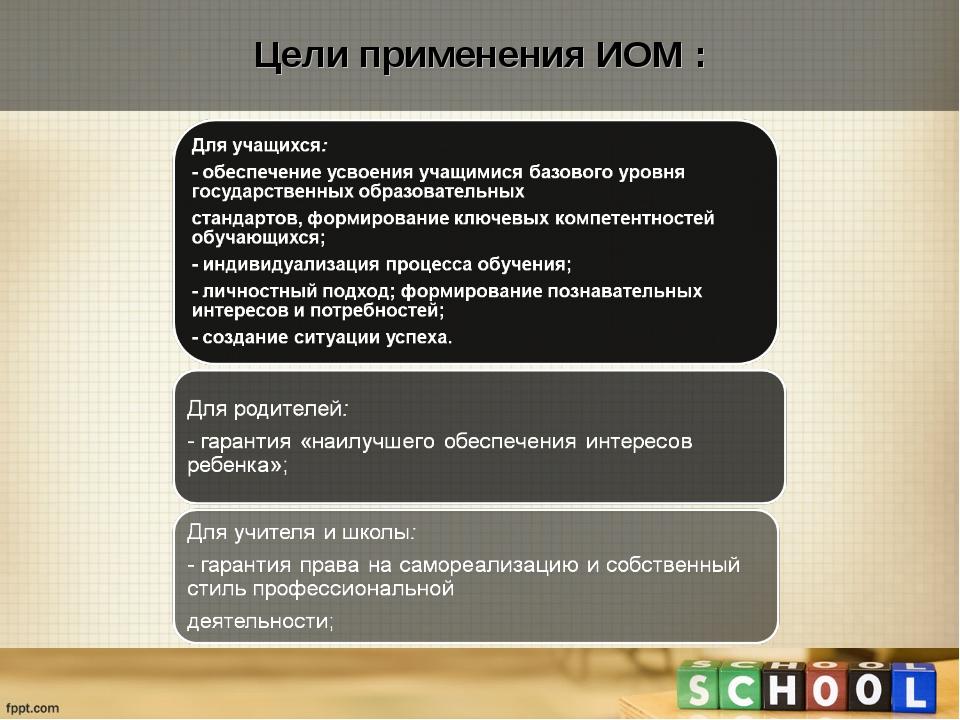 Цели применения ИОМ :