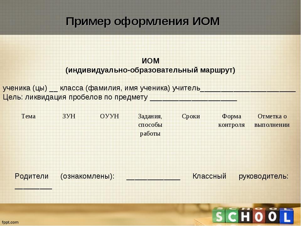 ИОМ (индивидуально-образовательный маршрут)  ученика (цы) __ класса (фамилия...