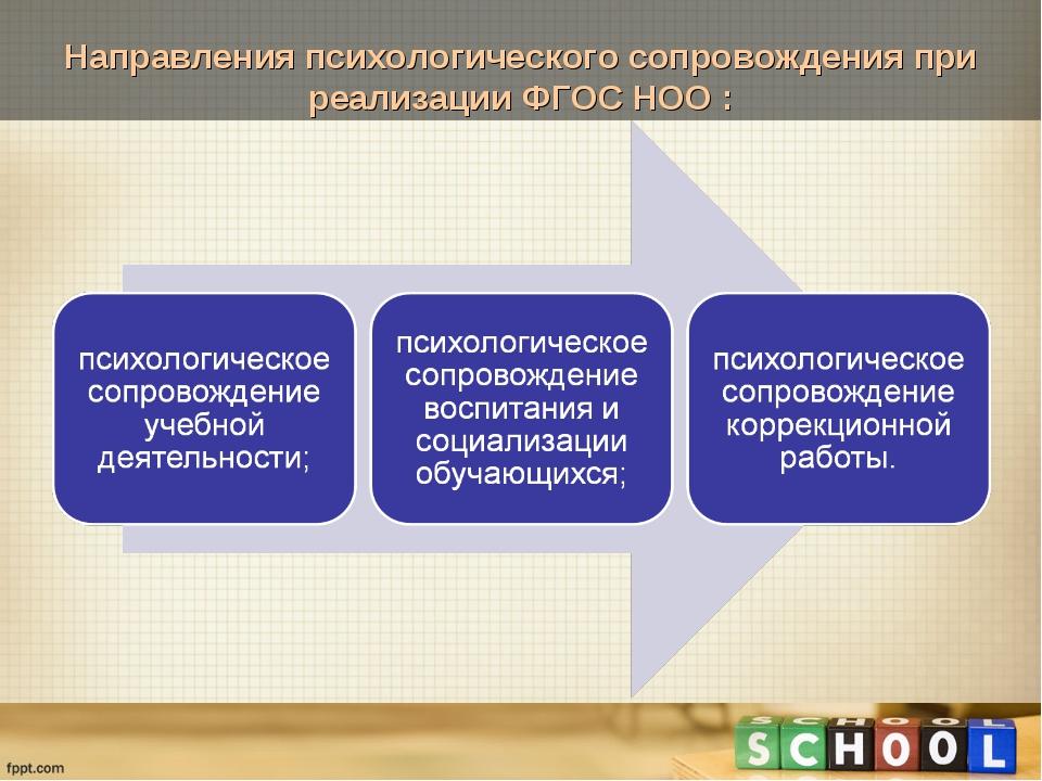 Направления психологического сопровождения при реализации ФГОС НОО :
