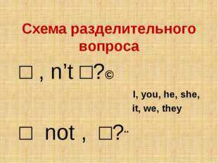 Схема разделительного вопроса □ , n't □?↘ I, you, he, she, it, we, they □ not