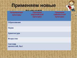 Применяем новые знания Направления культуры Признаки европейской культуры При