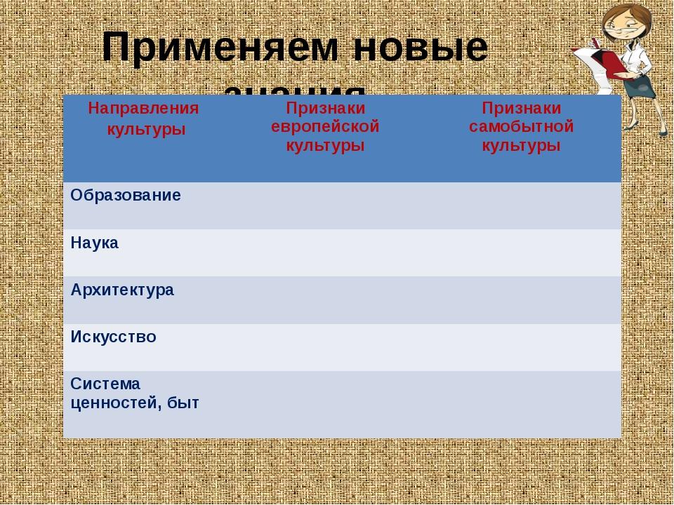 Применяем новые знания Направления культуры Признаки европейской культуры При...