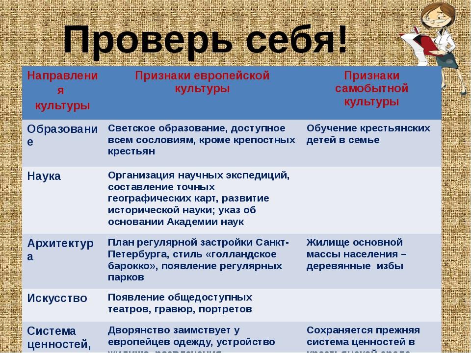 Проверь себя! Направления культуры Признаки европейской культуры Признаки сам...
