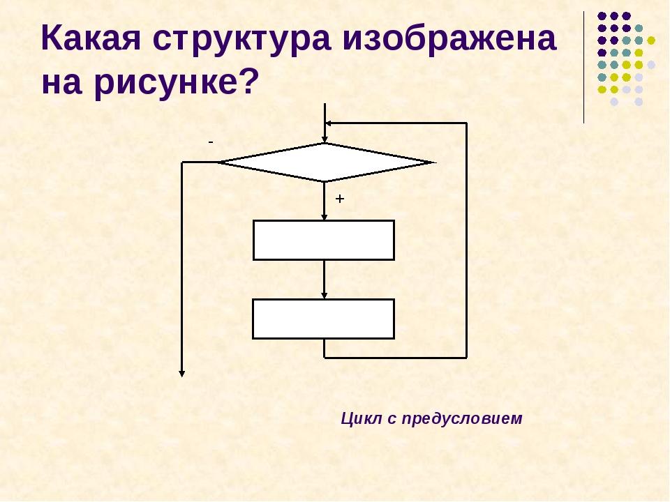+ - Какая структура изображена на рисунке? Цикл с предусловием