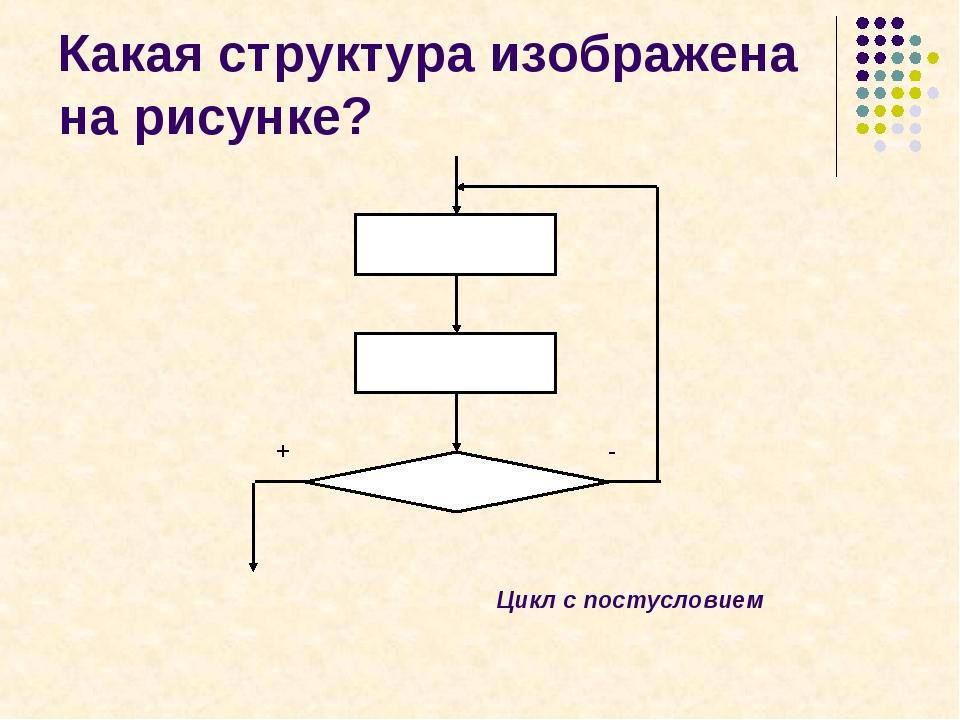 - + Какая структура изображена на рисунке? Цикл с постусловием