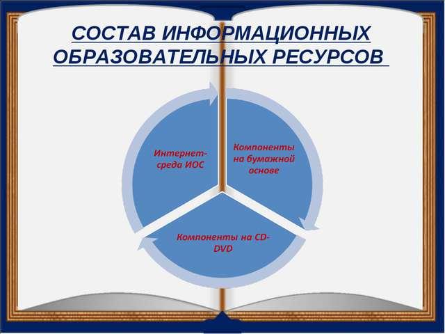 СОСТАВ ИНФОРМАЦИОННЫХ ОБРАЗОВАТЕЛЬНЫХ РЕСУРСОВ