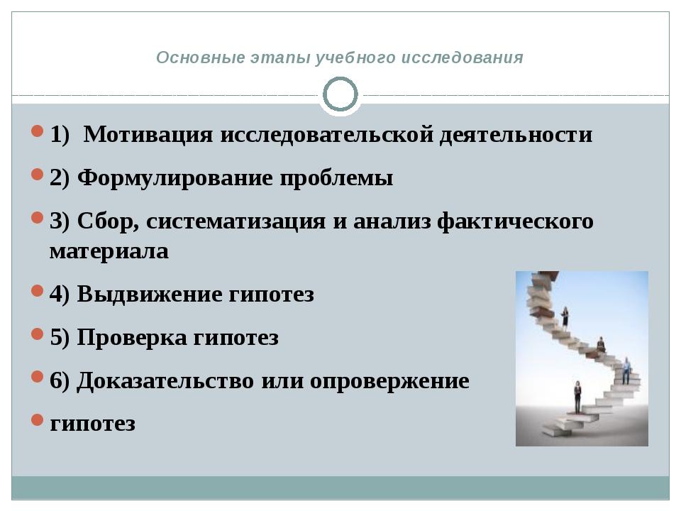 Основные этапы учебного исследования 1) Мотивация исследовательской деятельн...