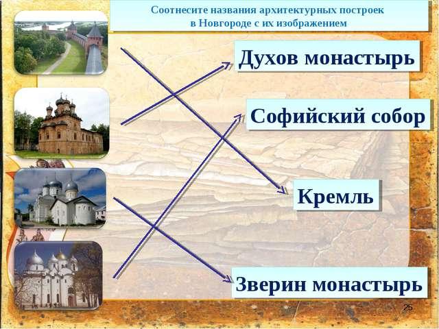* Зверин монастырь Духов монастырь Софийский собор Кремль Соотнесите названия...