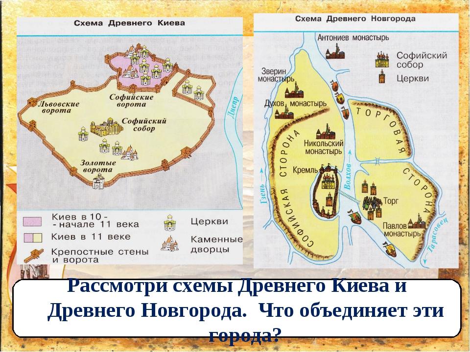 Рассмотри схемы Древнего Киева и Древнего Новгорода. Что объединяет эти города?