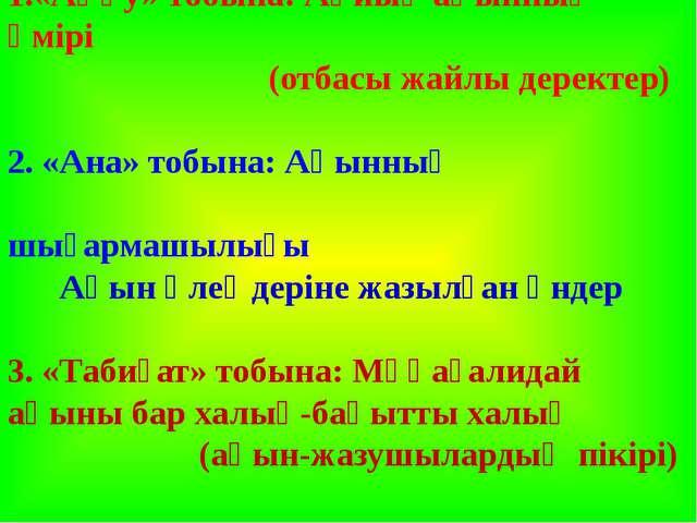 1.«Аққу» тобына: Ақиық ақынның өмірі (отбасы жайлы деректер) 2. «Ана» тобына:...