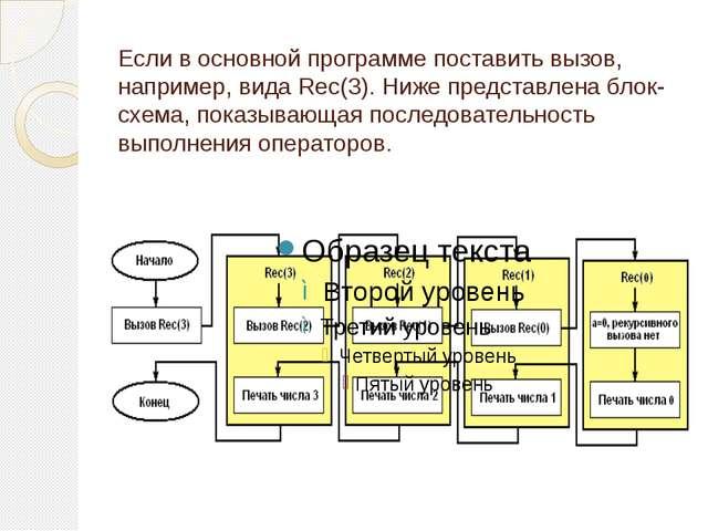Если в основной программе поставить вызов, например, вида Rec(3). Ниже предст...