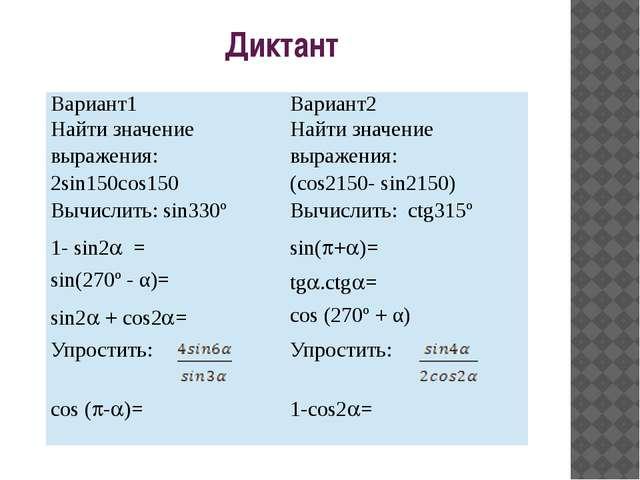 Диктант Вариант1 Вариант2 Найти значение выражения: 2sin150cos150 Найти значе...