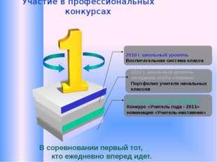 Участие в профессиональных конкурсах 2010 г. школьный уровень Воспитательная
