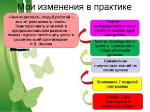 Free Powerpoint Templates Мои изменения в практике Синтез – дифференцирую сво