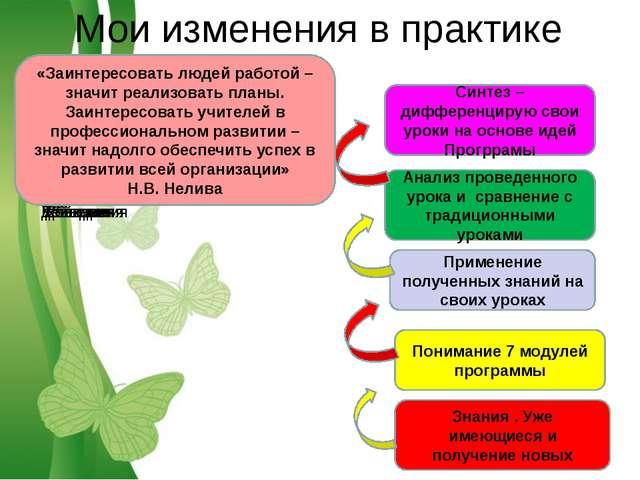 Free Powerpoint Templates Мои изменения в практике Синтез – дифференцирую сво...