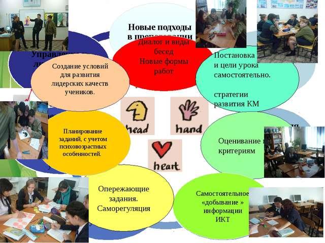 Диалог и виды бесед Новые формы работ Постановка темы и цели урока самостояте...