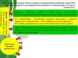Free Powerpoint Templates Интегрирование модуля «Новые подходы в преподавании