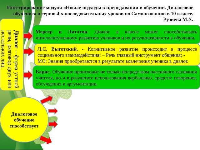 Free Powerpoint Templates Интегрирование модуля «Новые подходы в преподавании...