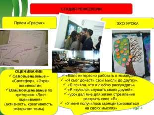 СТАДИЯ РЕФЛЕКСИИ Прием «График» ЭХО УРОКА «Было интересно работать в команде»