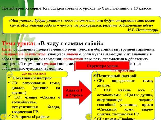 Free Powerpoint Templates Третий урок из серии 4-х последовательных уроков по...