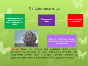 Материальный поток Вывод: мусор это отходы, они являются изобретением человеч