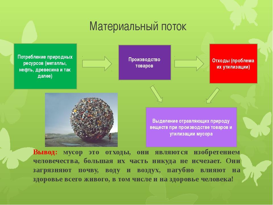 Материальный поток Вывод: мусор это отходы, они являются изобретением человеч...