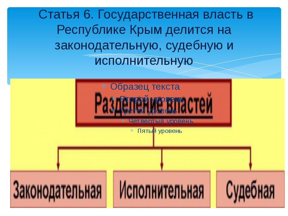 Статья 6. Государственная власть в Республике Крым делится на законодательну...
