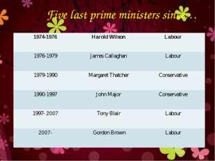 Five last prime ministers since… 1974-1976 Harold Wilson Labour 1976-1979 Jam