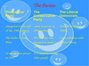The Parties The Labour Party The Conservative Party The Liberal Democrats eme